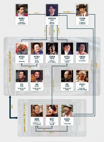 chart01[1tttrewsdf]