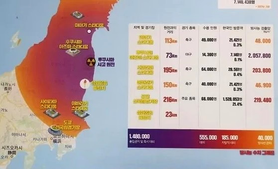 韓国与党の放射線物質マップ