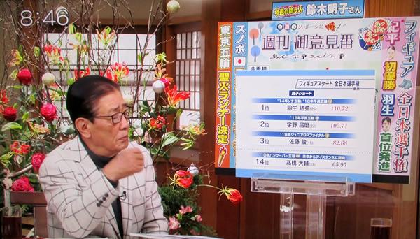 TBS「サンデーモーニング」司会の関口宏
