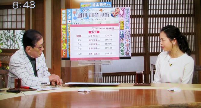 TBS「サンデーモーニング」司会の関口宏と解説の鈴木明子さん(右)