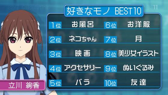 22/7 計算中 第63回 | 立川絢香 好きなモノBEST10