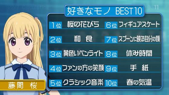 22/7 計算中 第63回 | 藤間桜 好きなモノBEST10