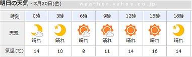 明日の天気 京都 3月20日