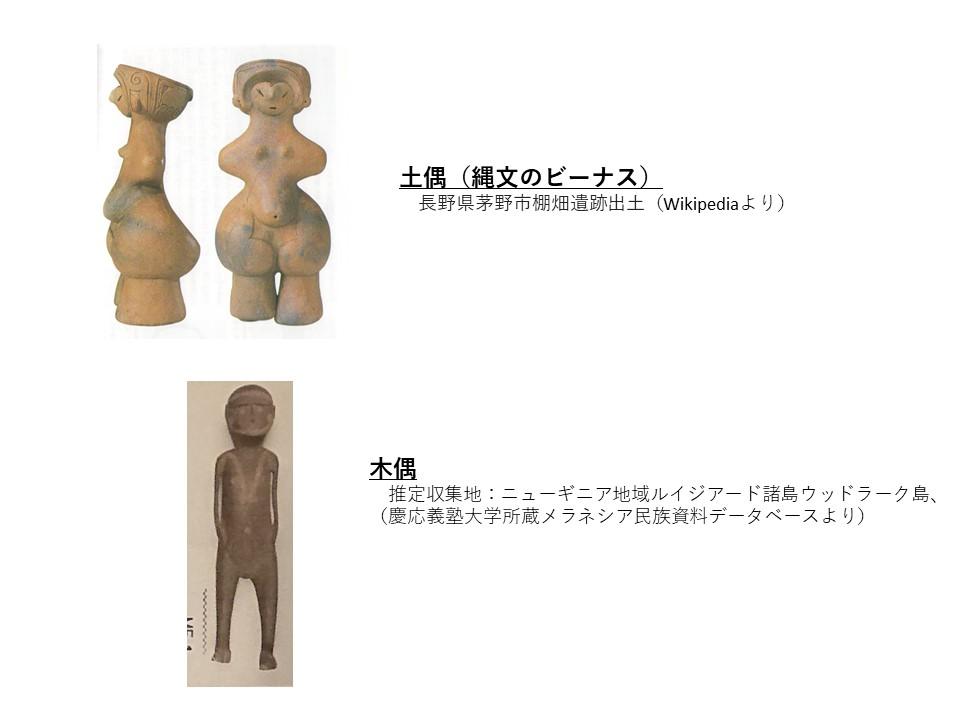 土偶と木偶
