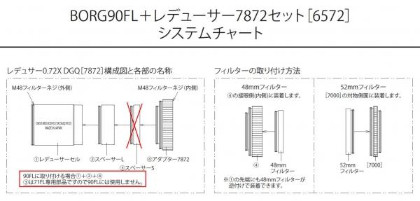 BORG90FL_7872_スペーサー構成
