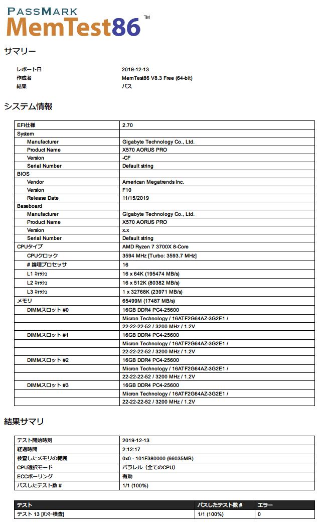 第 3 世代 Ryzen CPU(Zen 2)でこだわりの自作 PC を仮組!テストベンチ動作確認編、PassMark MemTest86 - DDR4 メモリテスト、MemTest86 V8.3 Free(64-bit) テスト13(ハンマー検査) 結果