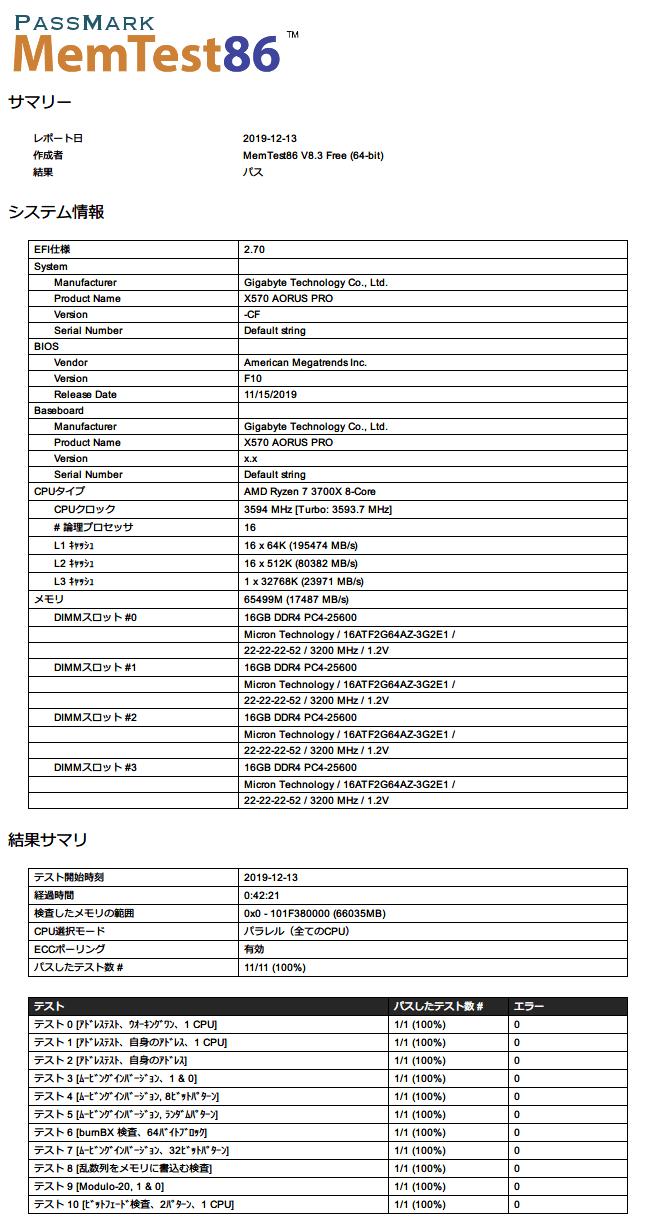 第 3 世代 Ryzen CPU(Zen 2)でこだわりの自作 PC を仮組!テストベンチ動作確認編、PassMark MemTest86 - DDR4 メモリテスト、MemTest86 V8.3 Free(64-bit) テスト0 ~ テスト10 テスト回数:1 結果