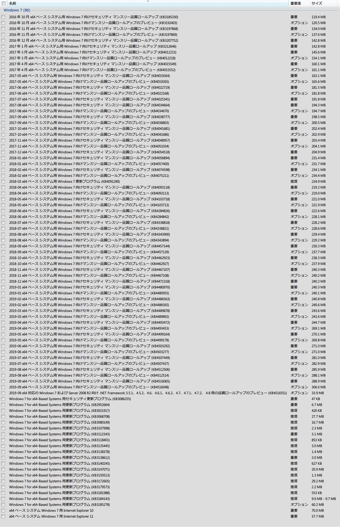 Windows 7 64bit Windows Update 2019年9月分まで非表示にした更新プログラムリスト