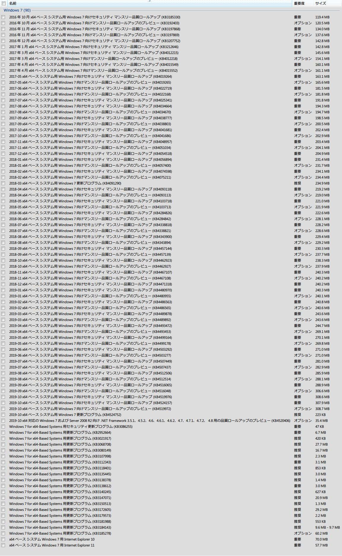 Windows 7 64bit Windows Update 2019年10月分まで非表示にした更新プログラムリスト