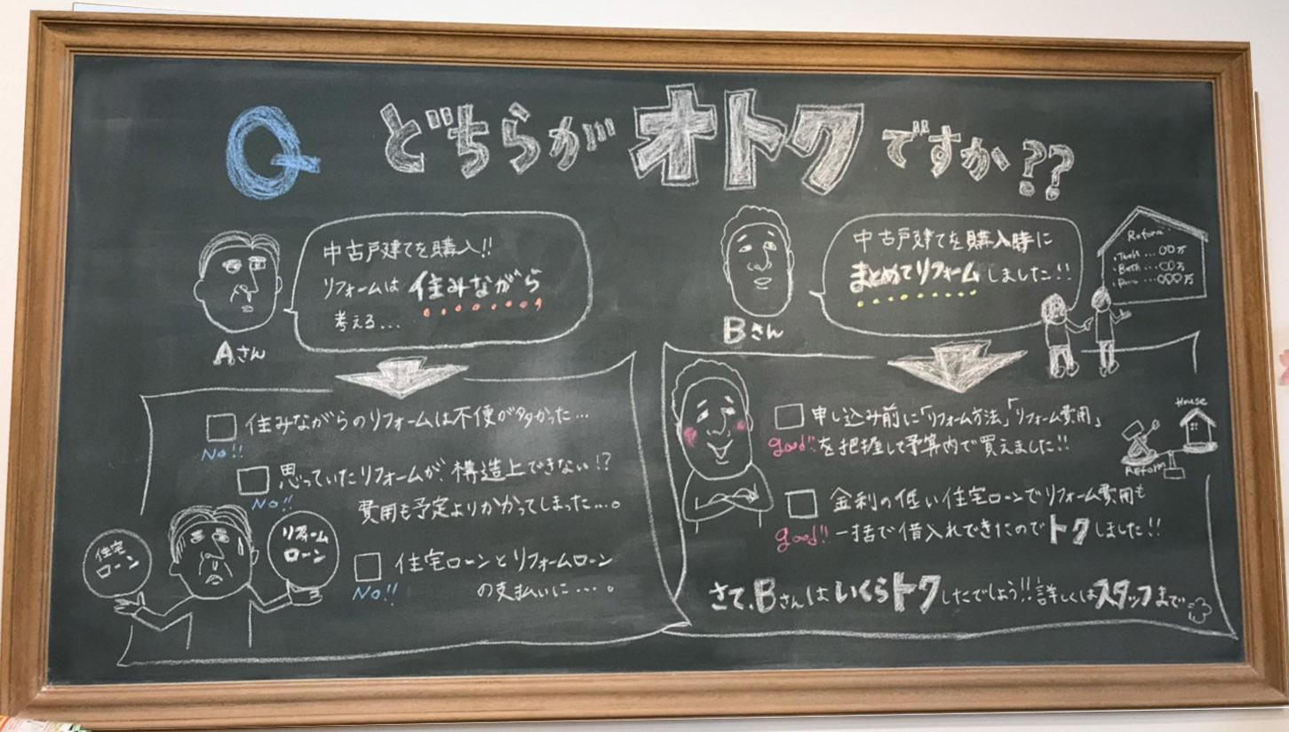 黒板_190716_0004