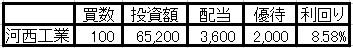 2020y03m05d_214548695.jpg