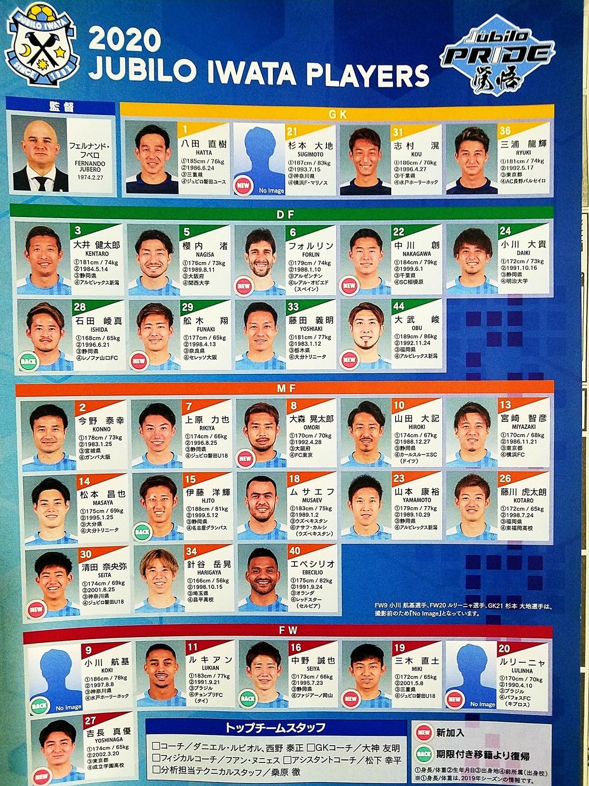 ジュビロ磐田選手1
