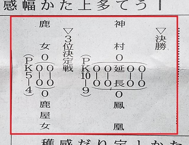 鹿児島女子サッカー結果1-2