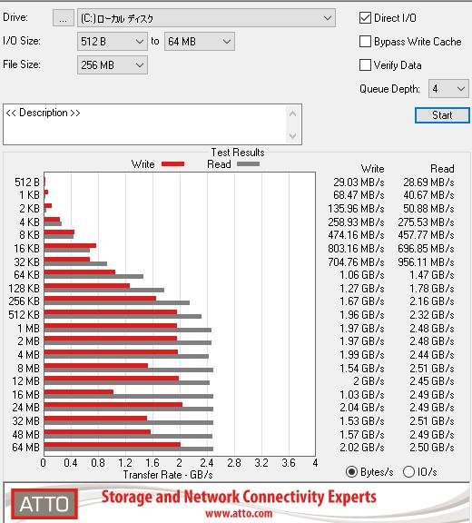 x399_SATA_RAID0