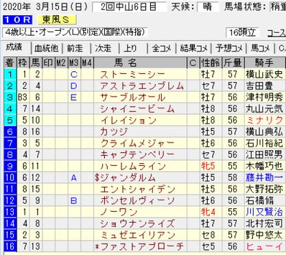 20東風S結果