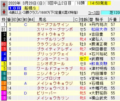 20船橋S