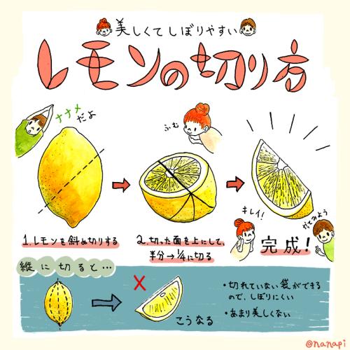 レモンの切り方イラスト(amocomoさんの作品)