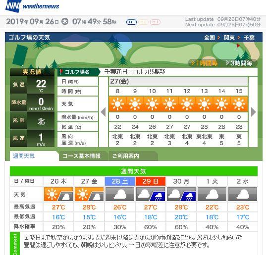 千葉新日本天気W