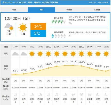 京CC天気GDO