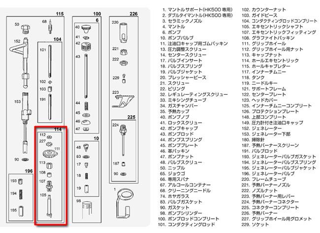 何がなんでもキャンプだし ペトロマックス HK250 ケロシン ランタン グリップホイール グラファイトパッキン メンテ 交換