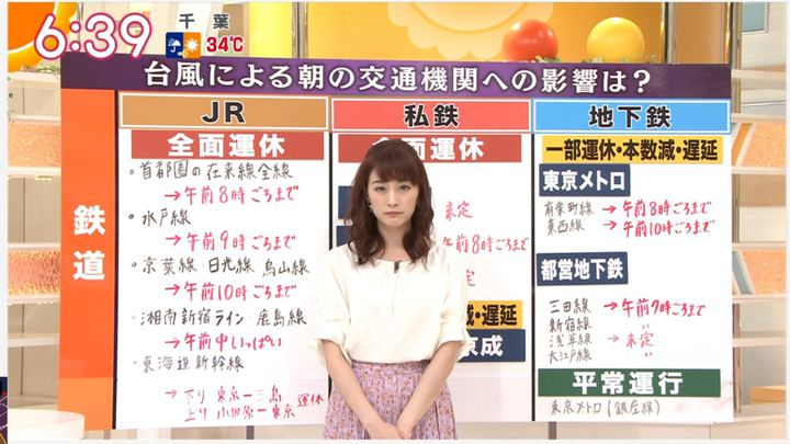 2019年09月09日新井恵理那の画像19枚目