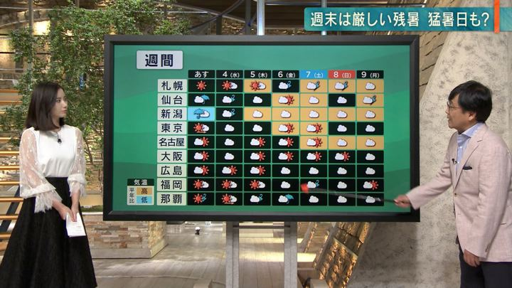 2019年09月02日森川夕貴の画像36枚目