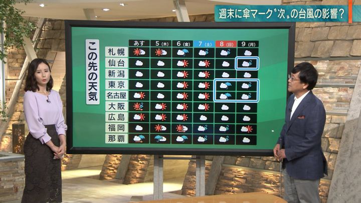 2019年09月03日森川夕貴の画像33枚目