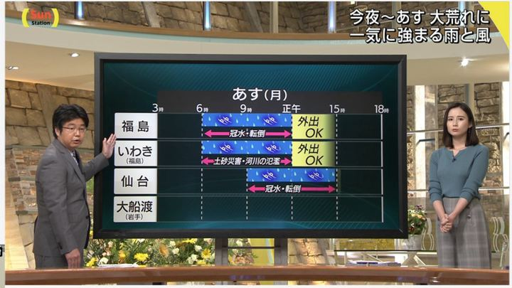 2019年09月08日森川夕貴の画像11枚目