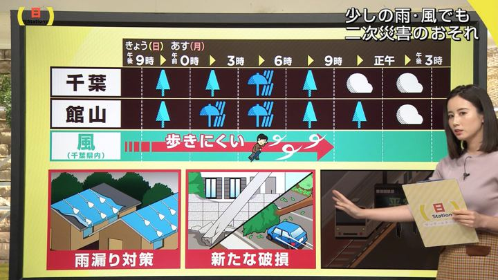 2019年09月15日森川夕貴の画像28枚目
