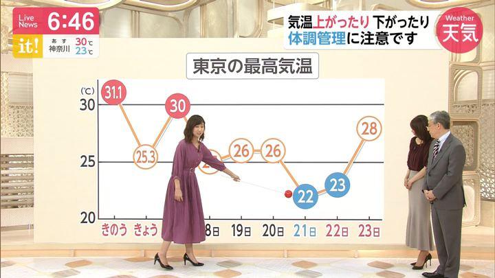 2019年09月16日酒井千佳の画像08枚目