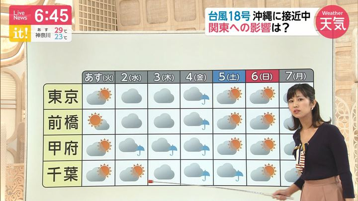 2019年09月30日酒井千佳の画像04枚目