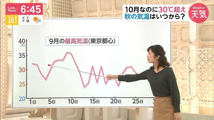 2019年10月01日酒井千佳の画像05枚目