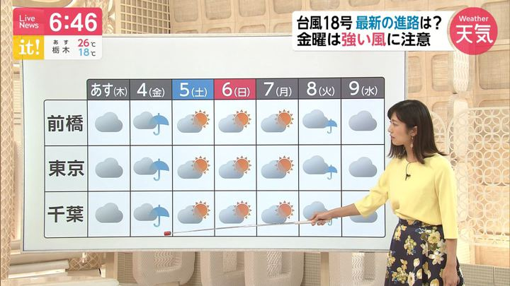 2019年10月02日酒井千佳の画像06枚目