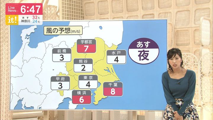 2019年10月03日酒井千佳の画像07枚目