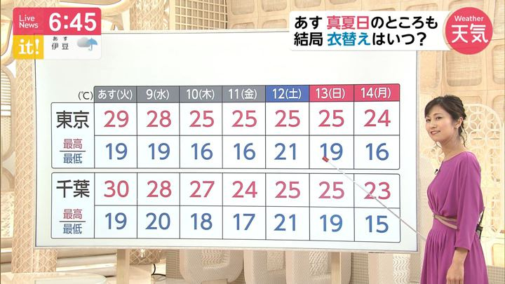 2019年10月07日酒井千佳の画像08枚目