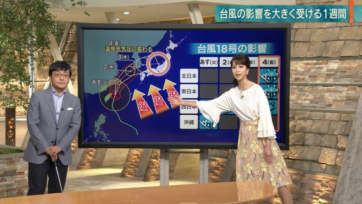 2019年09月30日下村彩里の画像06枚目
