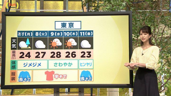 2019年10月06日下村彩里の画像04枚目