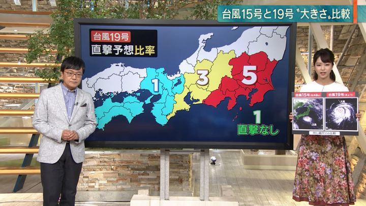 2019年10月08日下村彩里の画像05枚目