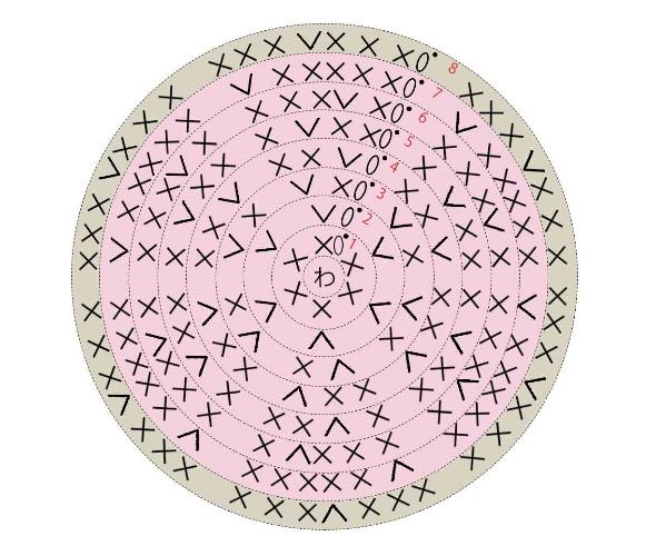 かぎ針編みぐるぐるコースター初心者編み図