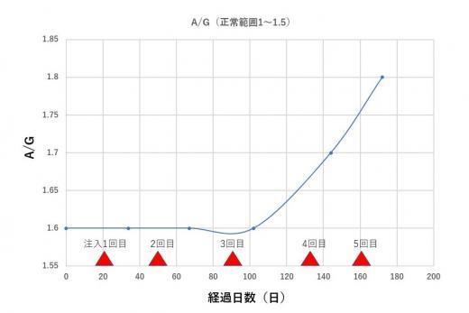 2003ゾーフィゴ影響33_convert_20200305120210