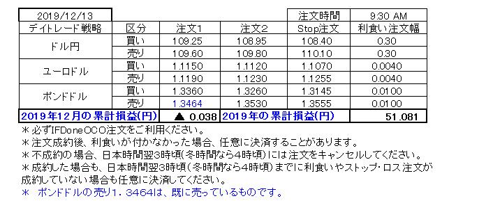 Daytrade201901213.png