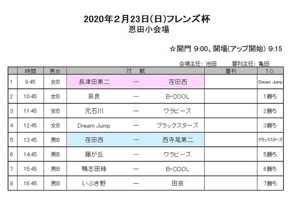 フレンズ杯20200223HP