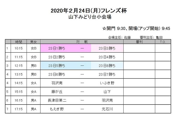 フレンズ杯20200224HP