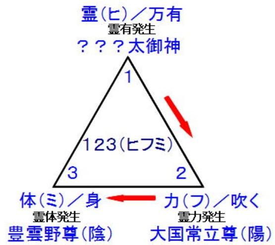 ヒフミ 神図1