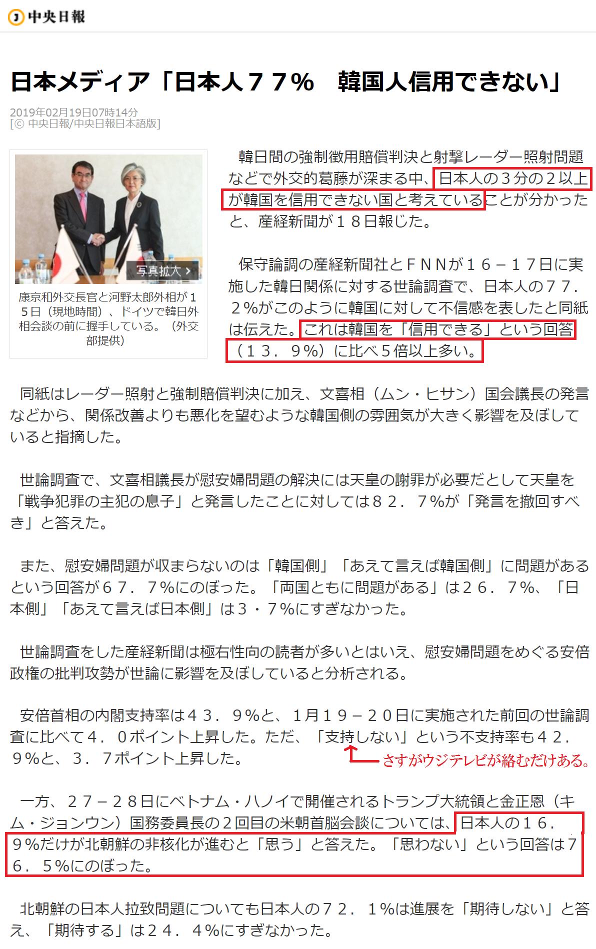 JNN産経の世論調査「日本人の77%が朝鮮人は信用できない」