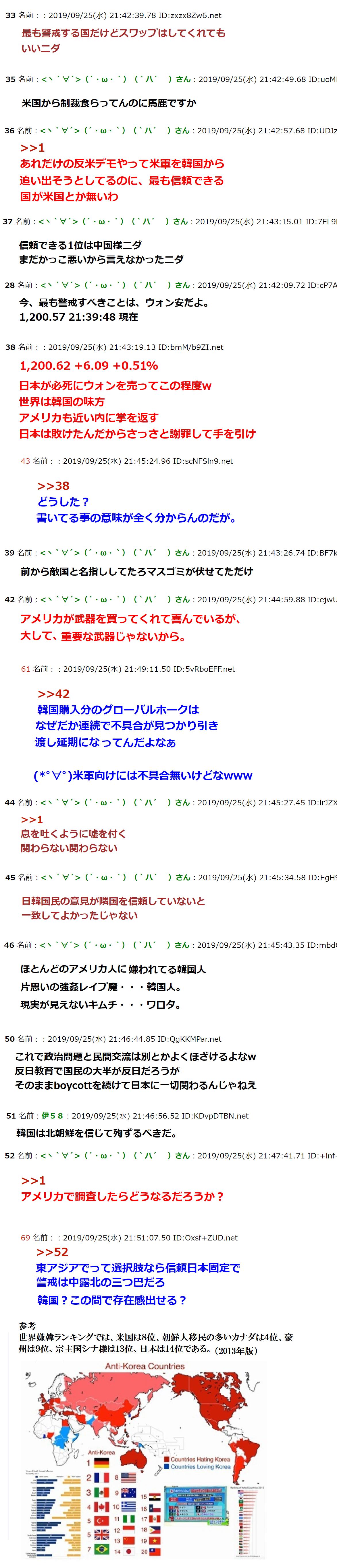 下朝鮮調査結果「米国一番、日本サイテー」2