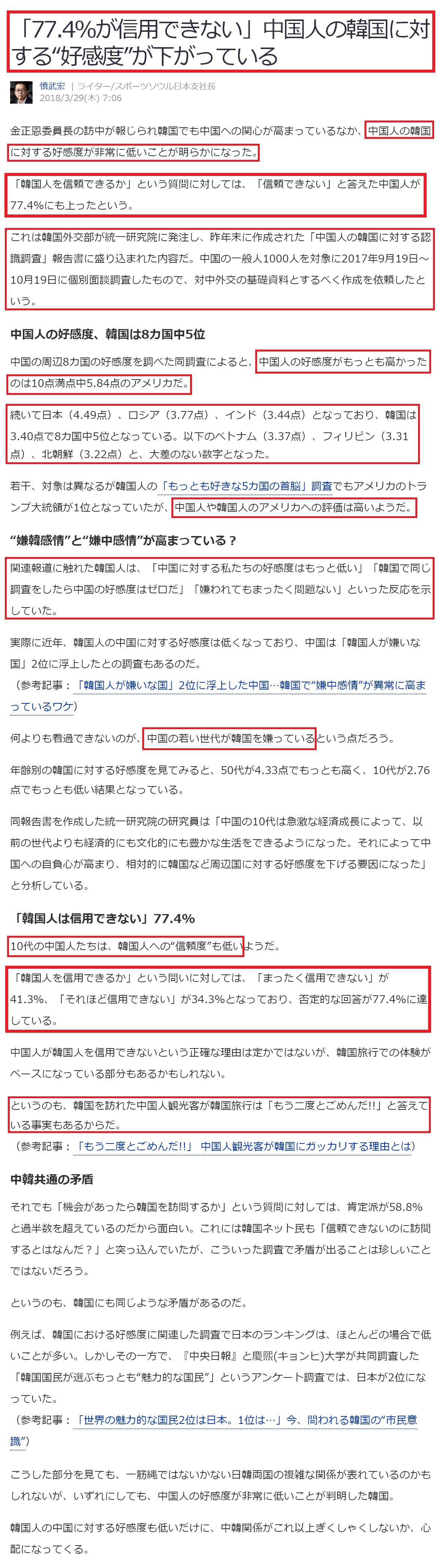 シナ人の77%が嫌韓
