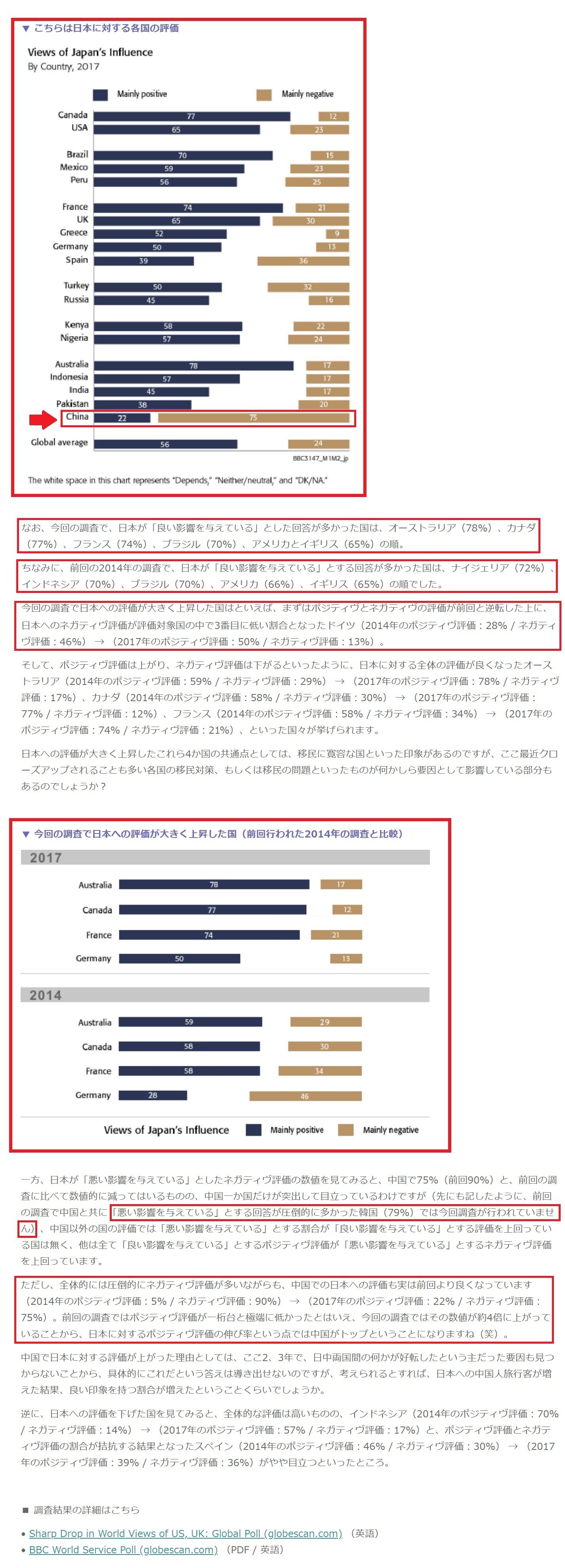 BBC「日本を評価する世界2017」2
