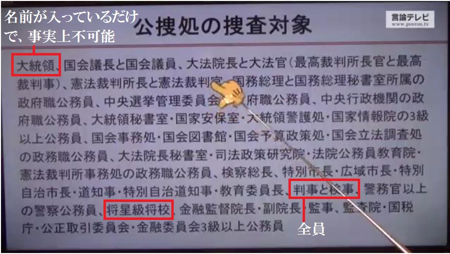 韓国版ゲシュタポの捜査対象