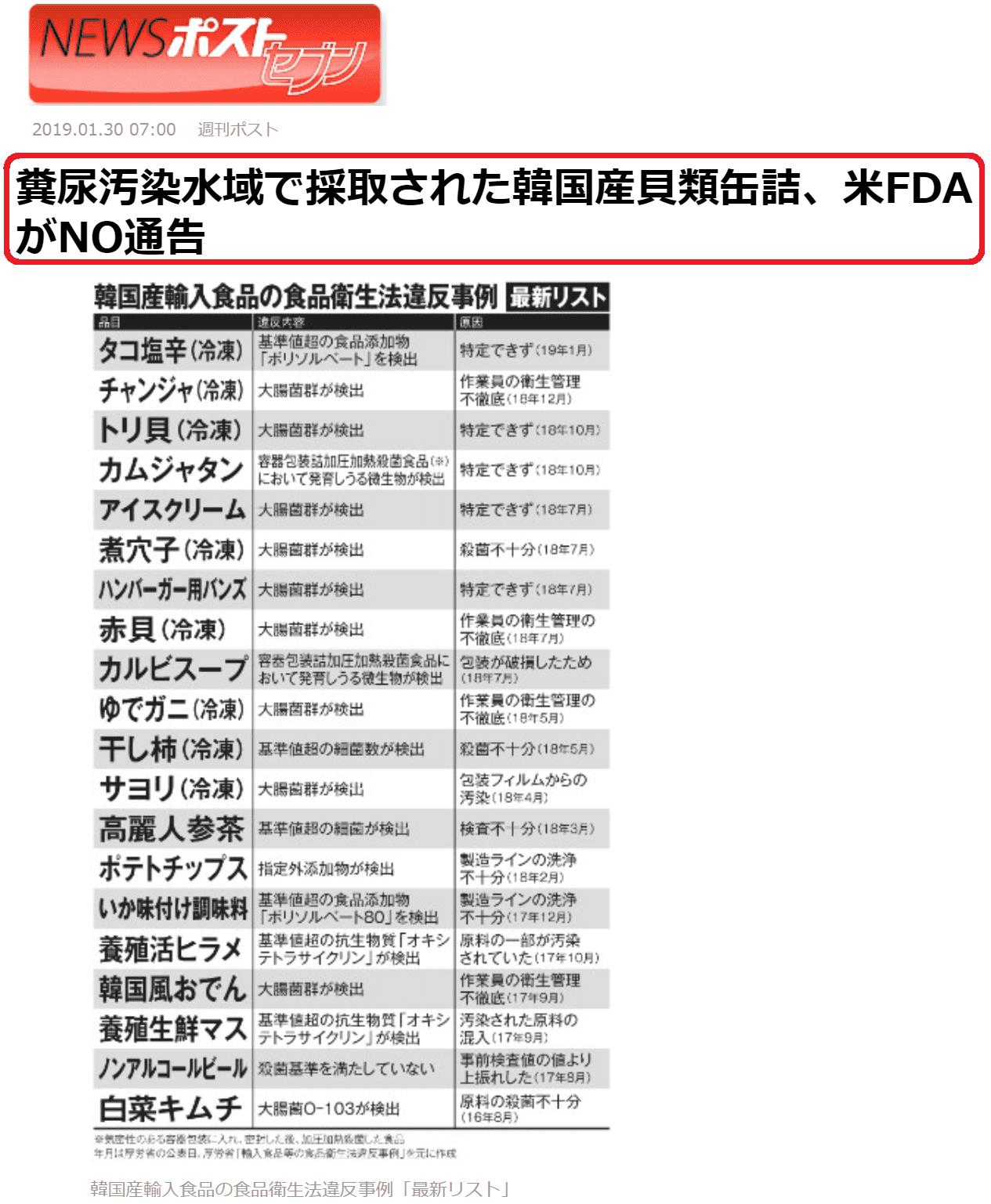 FDA「糞尿汚染された下朝鮮産海産物は人が食べるものではない」1_1